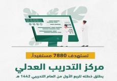 تأهيل تدريب المحامين السعودية