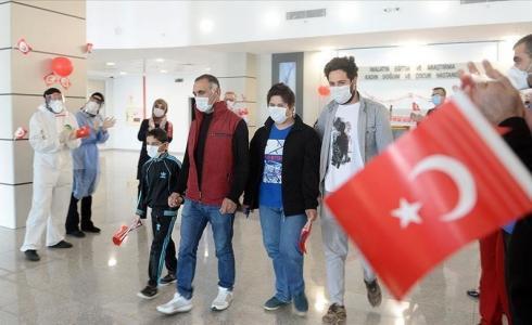 كورونا بتركيا