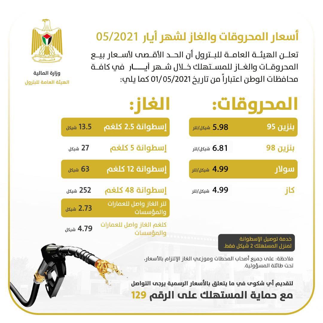 فلسطين: أسعار المحروقات والغاز لشهر مايو 2021 - سعر ...